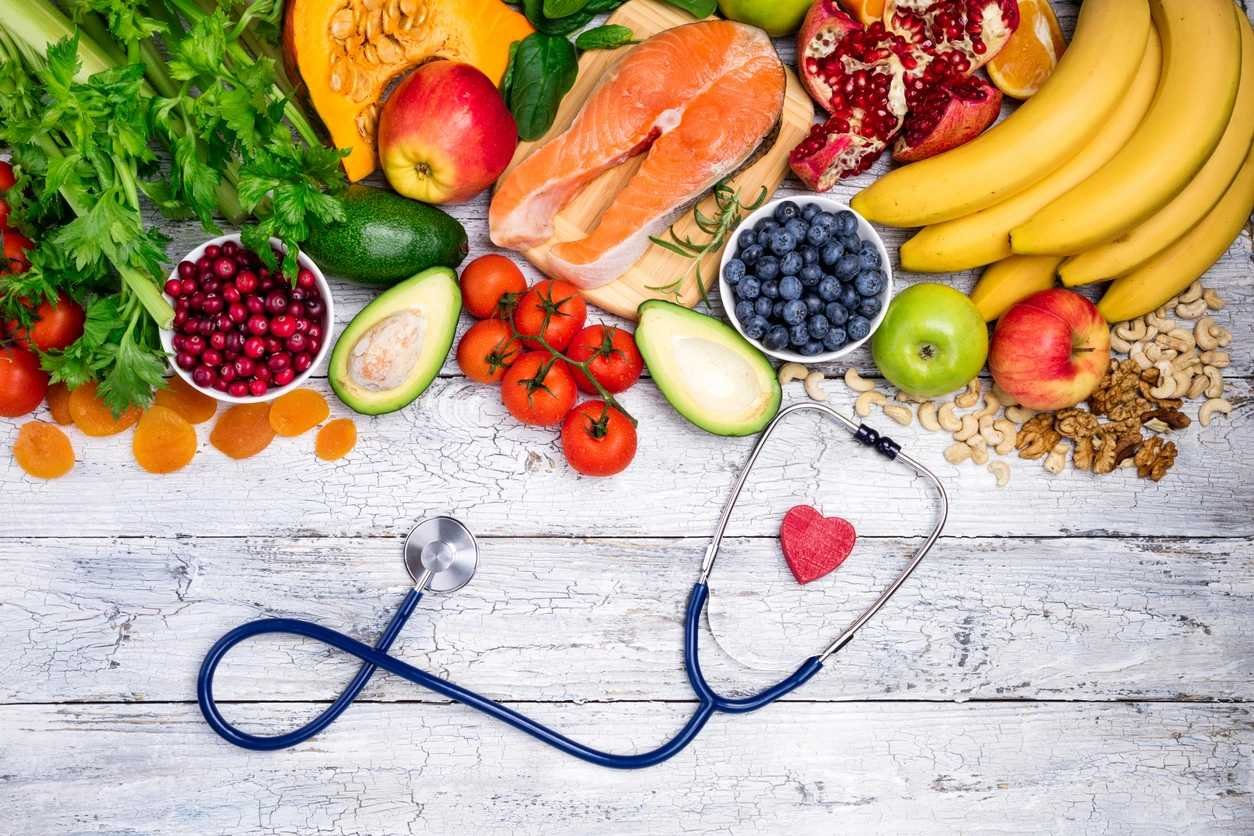 Chromatic Diet – Foods with Phytochemicals
