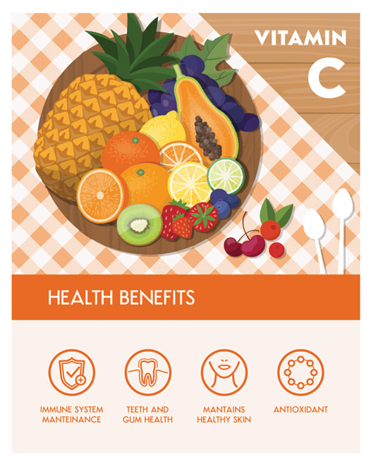 Vitamin C - Phytochemical essential for optimal nutrition promote good health benefits. Ideal for healthy skin.