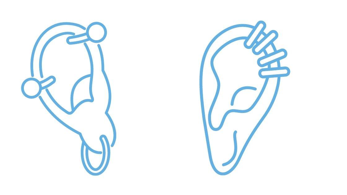 ear piercings types of piercings ear lobes helix